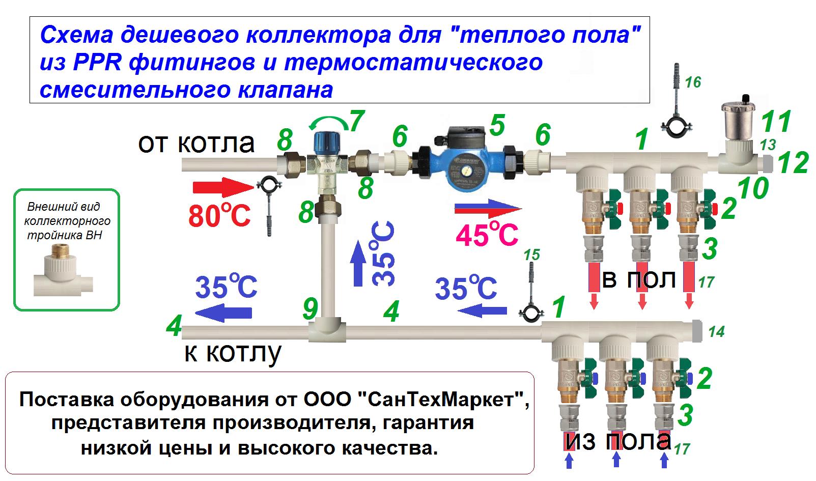 Как собрать коллектор для теплого пола своими руками - схема и 60