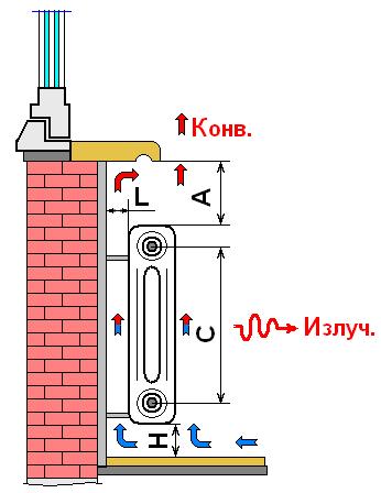 Схема монтажа отопительных