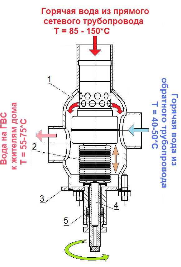 Монтаж теплообменника регулятора теплообменники apv уплотнения